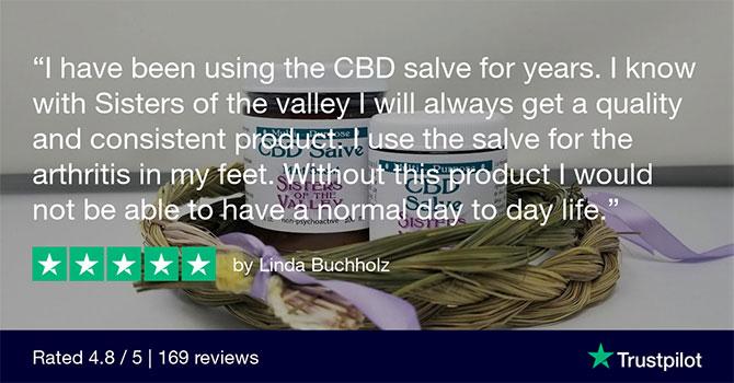 Customer Review on CBD Quality
